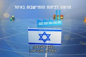 תרומת המפעלים לישראל